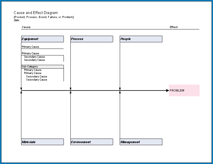 Sample of Cause And Effect Diagram Excel